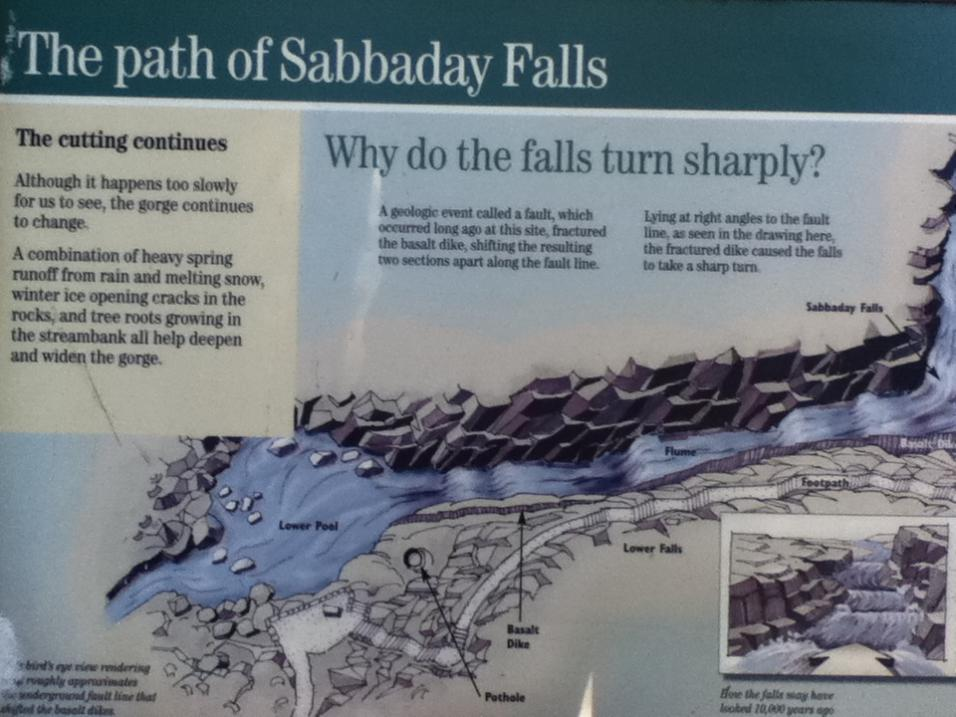 Path of Sabbaday Falls