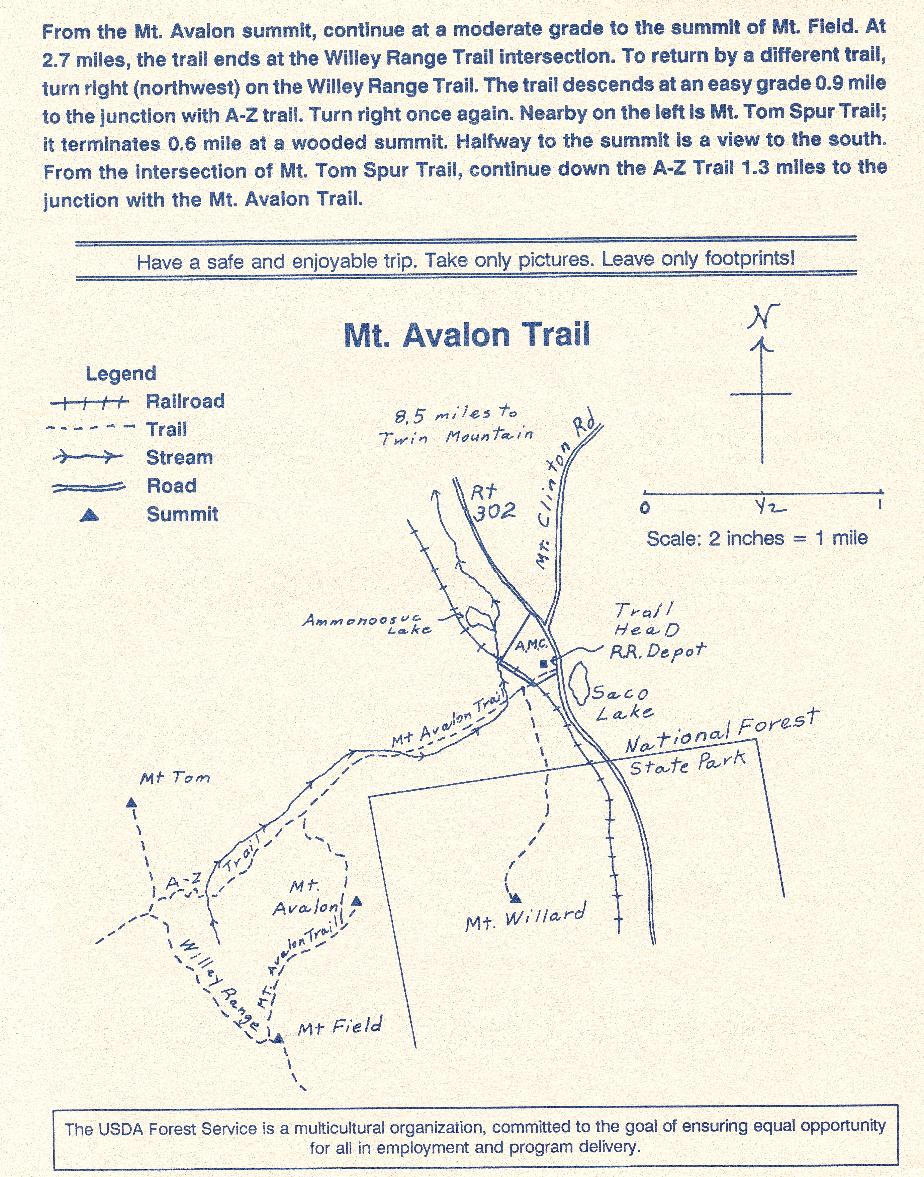 Mt Avalon White Mountain Trail Guide - Crawford-Notch